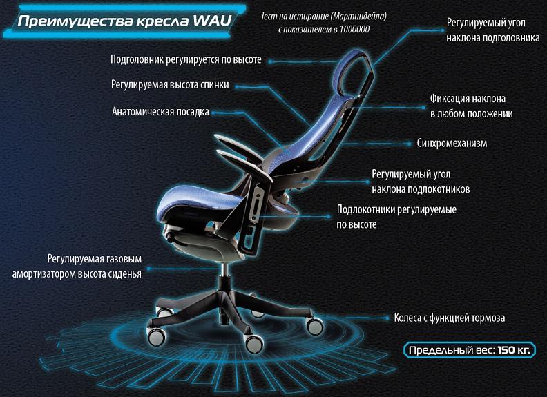 Купить комфортное суперсовременное кресло